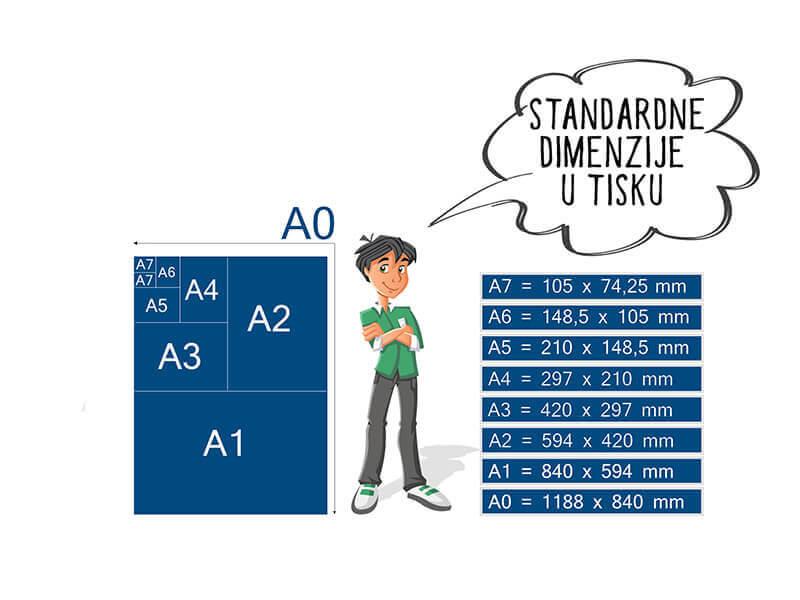 Standardne dimenzije u tisku Impressura puzzle